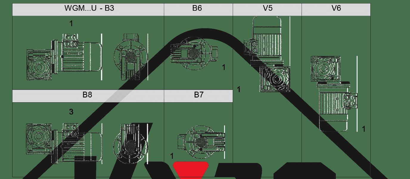 montážní poloha mazání šneková převodovka WGM063