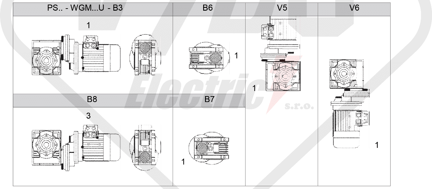 montážní poloha šneková převodovka WGMHS 050