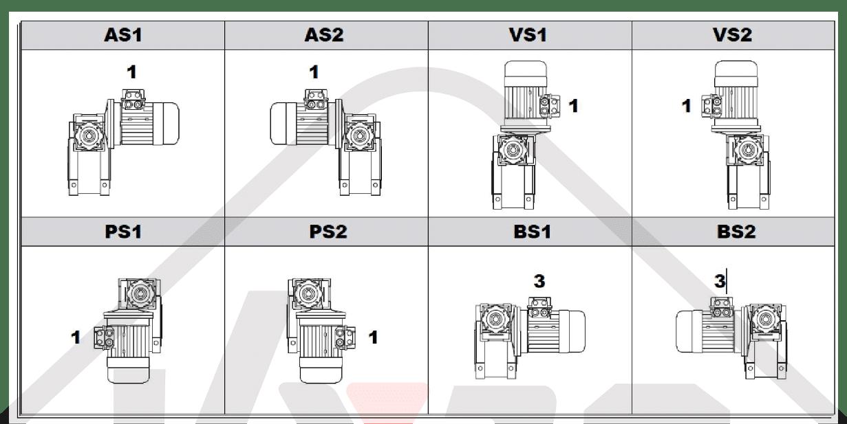 montážní pozice šneková převodovka WGM030