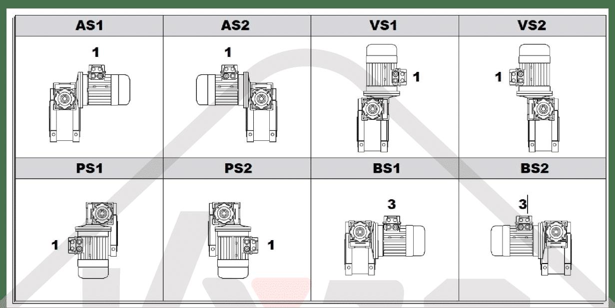montážní pozice mazání šneková převodovka WGM063