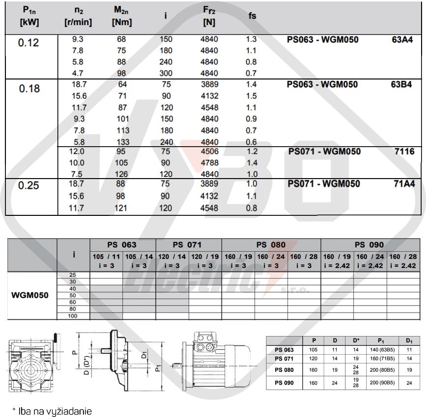 parametry výkonnosti převodovka WGM050