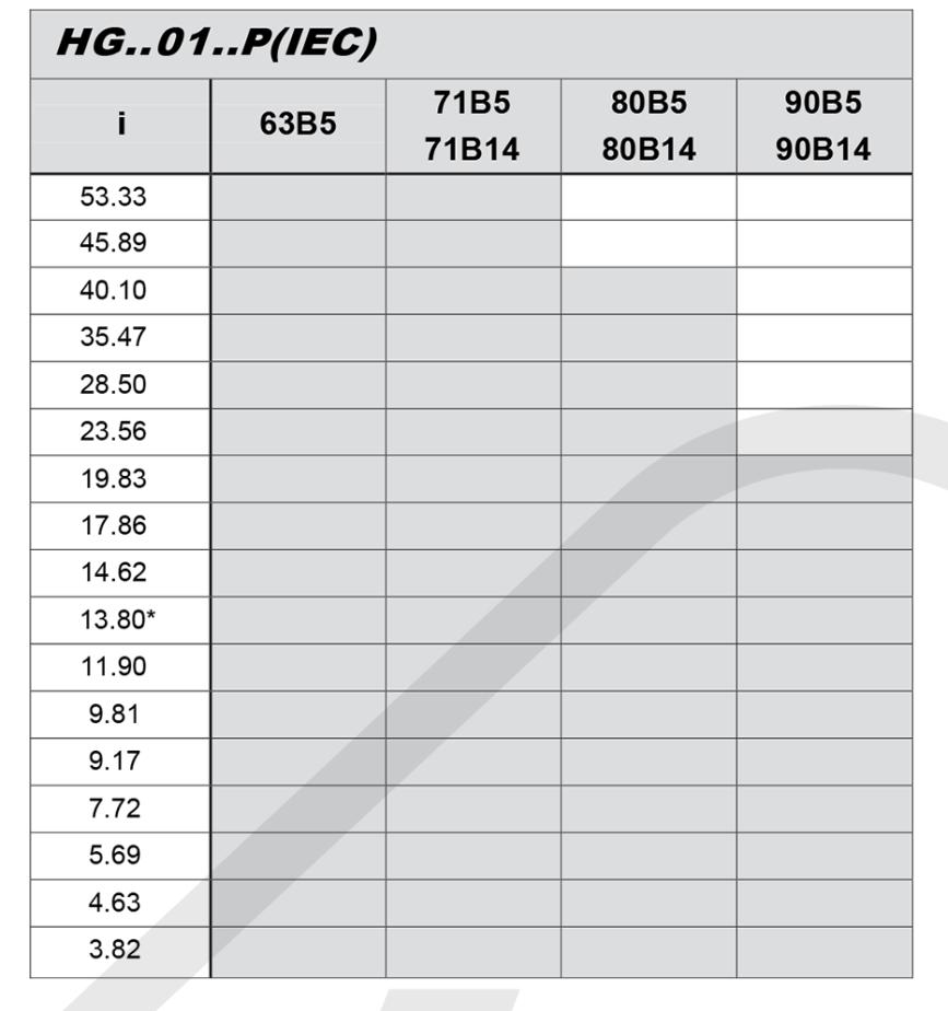 převodové poměry čelní převodovka HG01