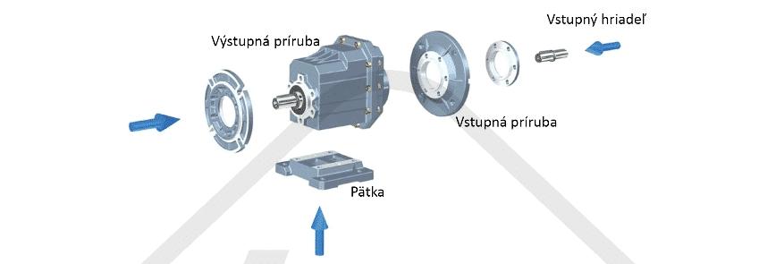 struktura převodovky čelní převodovka HG01